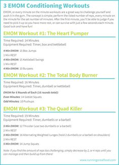 3 CrossFit-Style EMOM Conditioning Workouts from Running on Real Food