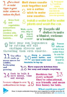 sustainable living poster