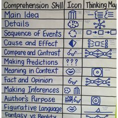 Comprehension domains with depth & complexity icons(GATE) and thinking maps.