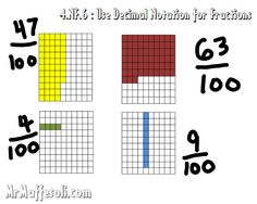 Common Core Math Resources on Pinterest | Common Core Math, Common ...