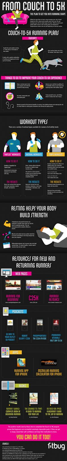 From Couch to 5K Infographic - The Fitbug Blog