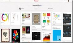 Using Pinterest for Business Marketing  - epublicitypr.com