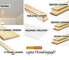 Panel hos Byggmax: http://www.byggmax.com/se-sv