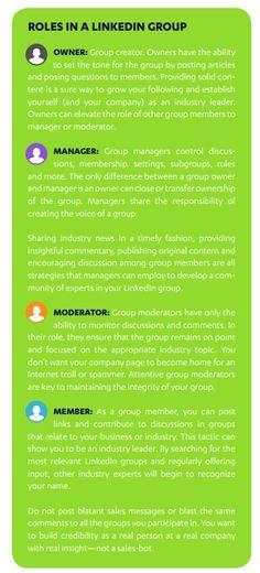 LinkedIn group roles
