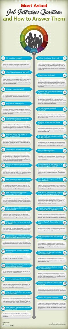 """Infographic: """"Most Asked Interview Questions & How To Answer Them"""""""