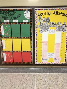 A way to do data on a bulletin board. :)