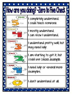 Zero to Five Check Formative Assessment. This is great for literacy development!