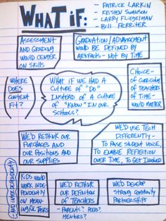 """What If Schools Created a Culture of """"Do"""" INSTEAD of a Culture of """"Know?"""" via Educon 2.4"""