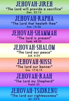 the names of God in Scripture