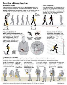 How to Spot a Hidden Handgun - this helps in self-defense!