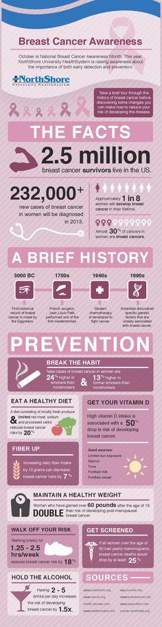 Breast Cancer Awareness [INFOGRAPHIC] #breastcancer#awareness