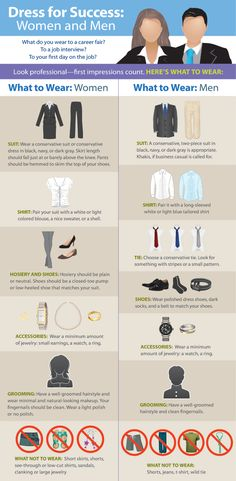 Dress for Success (Infographic)