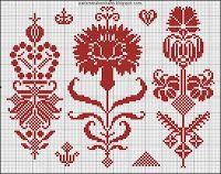 Scandinavian style cross stitch #embroidery design templates from 1927. Free Easy Cross, Pattern Maker, PCStitch Charts + Free Historic Old Pattern Books: Kreuzstitch und Filetmuster aus Graubünden, Herausgegeben von der Bündnerischen Vereinigung für Heimatschutz. , 1927