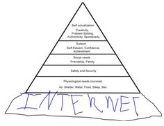 Maslow's hierarchy of needs. 2012 edition.