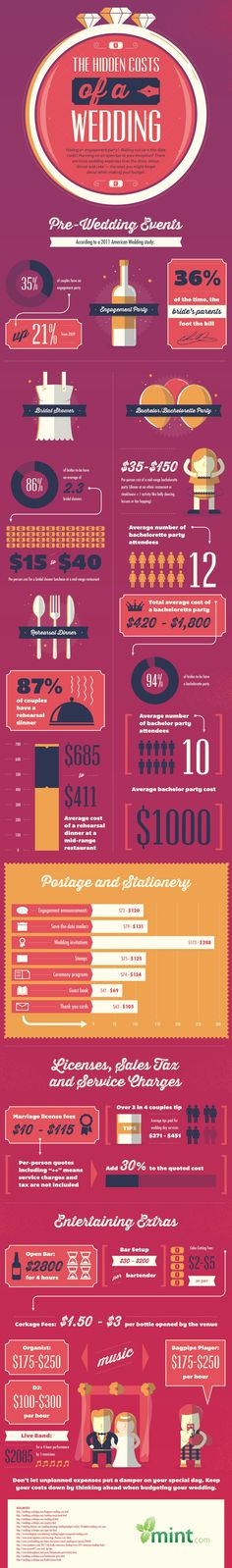 I never knew I could save so much money. Great infographic! 20 Hidden Wedding Costs You Weren't Anticipating