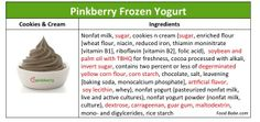 How Frozen Yogurt Went Bad...WHOA!