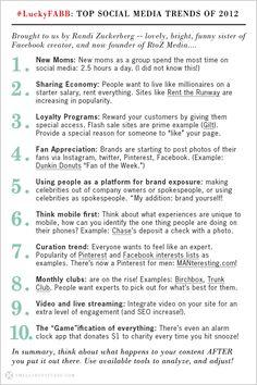 @Daisy Duck Magazine #LuckyFABB Top Social Media Trends of 2012 from @Randi Larsen Zuckerberg