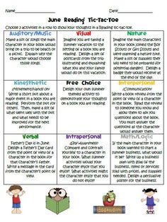 Multiple intelligences research paper