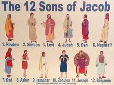 The 12 sons of Jacob poster printable