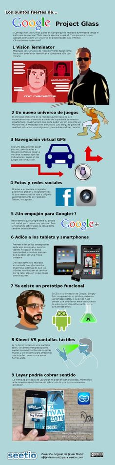 Salient features of Google Project Glass.  [Infographic in Spanish]