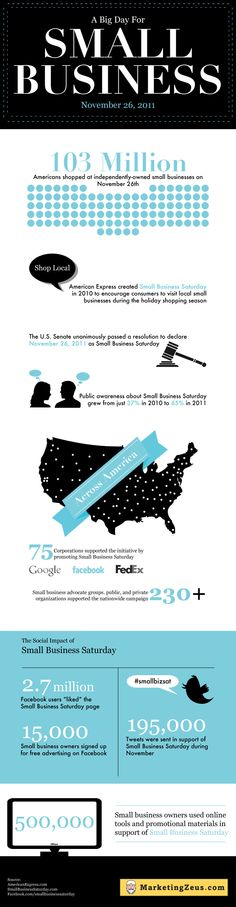 Small Business Day #infograph