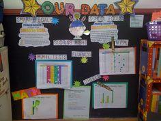 data data walls, teach readingla, school, data data, data board, classroom data, data display