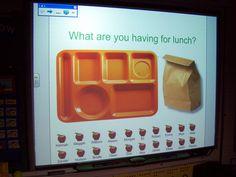 smart board lunch