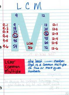 math classroom ideas | Classroom Ideas  Holy moly. This makes so much sense finally!!