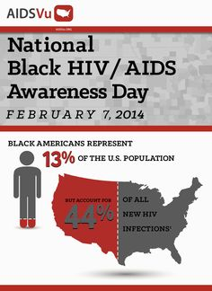 National Black HIV/AIDS Awareness Day, February 7th