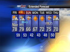 Sept. 20: 7-day forecast