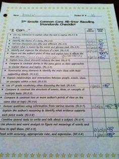 5th Grade Common Core Student Checklist