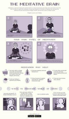 Meditation. ...