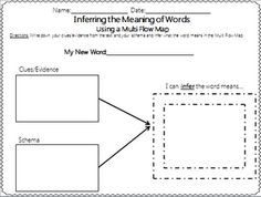 Inferring the Meaning of Words