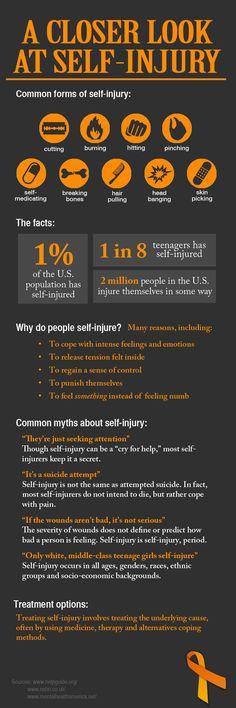 self-harm and self-injury at a glance