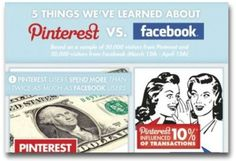 Pinterest vs. Facebook: Which is better for business?