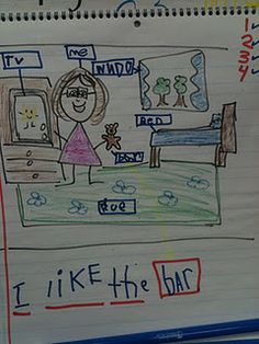 Writers Workshop for Kindergarten love the anchor charts and the progression of skills