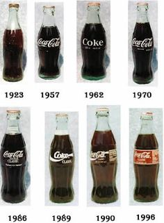 Coca-Cola through the years