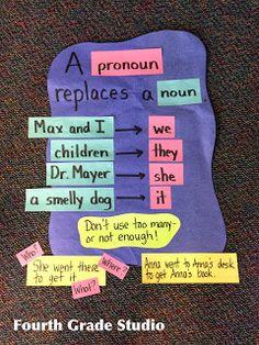 fourth grade, activities for kids, teaching grammar, classroom charts, teaching pronouns, grammar lessons, pronoun anchor chart, pronouns anchor chart, grammar anchor charts