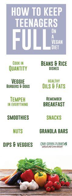 http://onegr.pl/1BQrHgz #vegan #vegetarian #teenager #full #cheatsheet