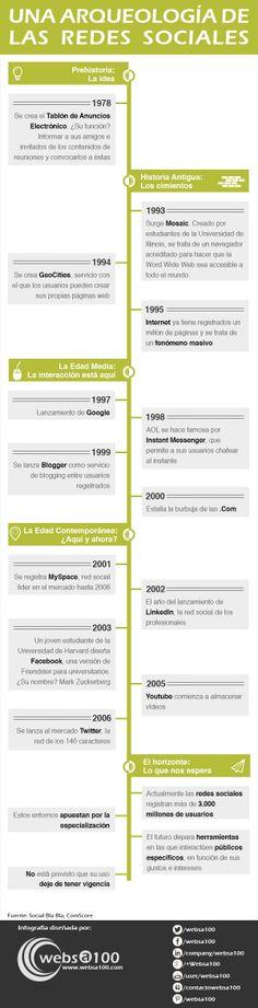 Una arqueología de las Redes Sociales #infografia #infographic #socialmedia