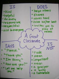 Great way to establish class behavior expectations at beginning of the year. Have older students brainstorm!
