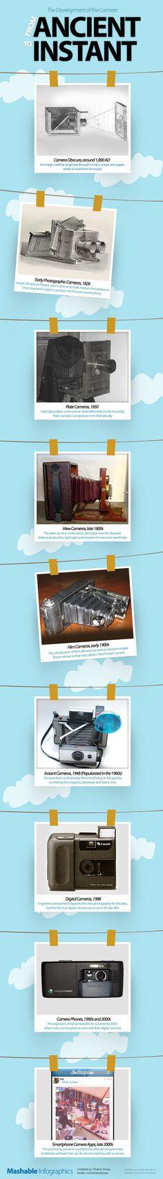 Historia de las cámaras fotográficas instantáneas #infografia #infographic