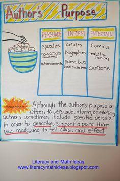 classroom stuff, anchors, text, write idea, anchor charts, authors purpose, math idea, school idea, classroom ideas