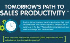 Tomorrow's Path to Sales Productivity #sales