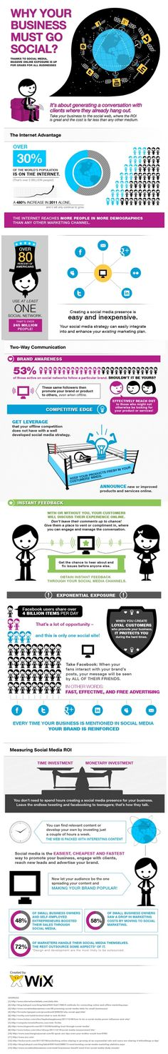 Why to go Social with Business #Infografik