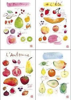 Les saisons et les fruits