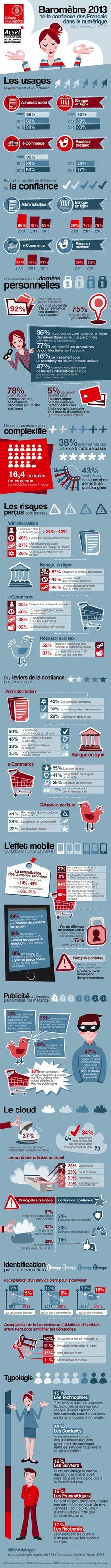 31% des internautes français livrent volontairement de fausses informations pour protéger leurs données