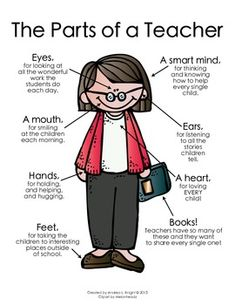 "NEW Poster:  ""The Parts of a Teacher""  {Melonheadz Clipart Version}  $"