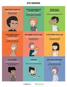 Eye Idioms