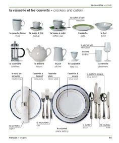 La vaisselle et les couverts. les couvert, la vaissell, prepar food, place set